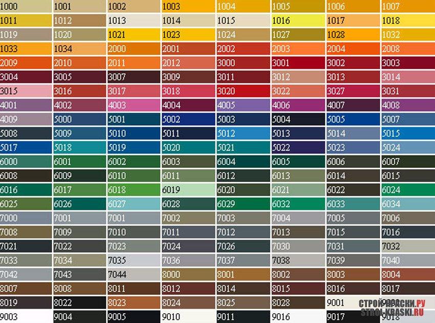 Краска в баллончиках для авто в цвет